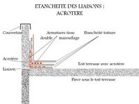 Infiltration d eau dans votre toiture for Etancheite terrasse exterieure carrelee