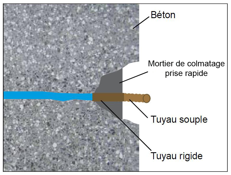 Reparer Fissure Dalle Bton Terrasse Interesting Terrasse With