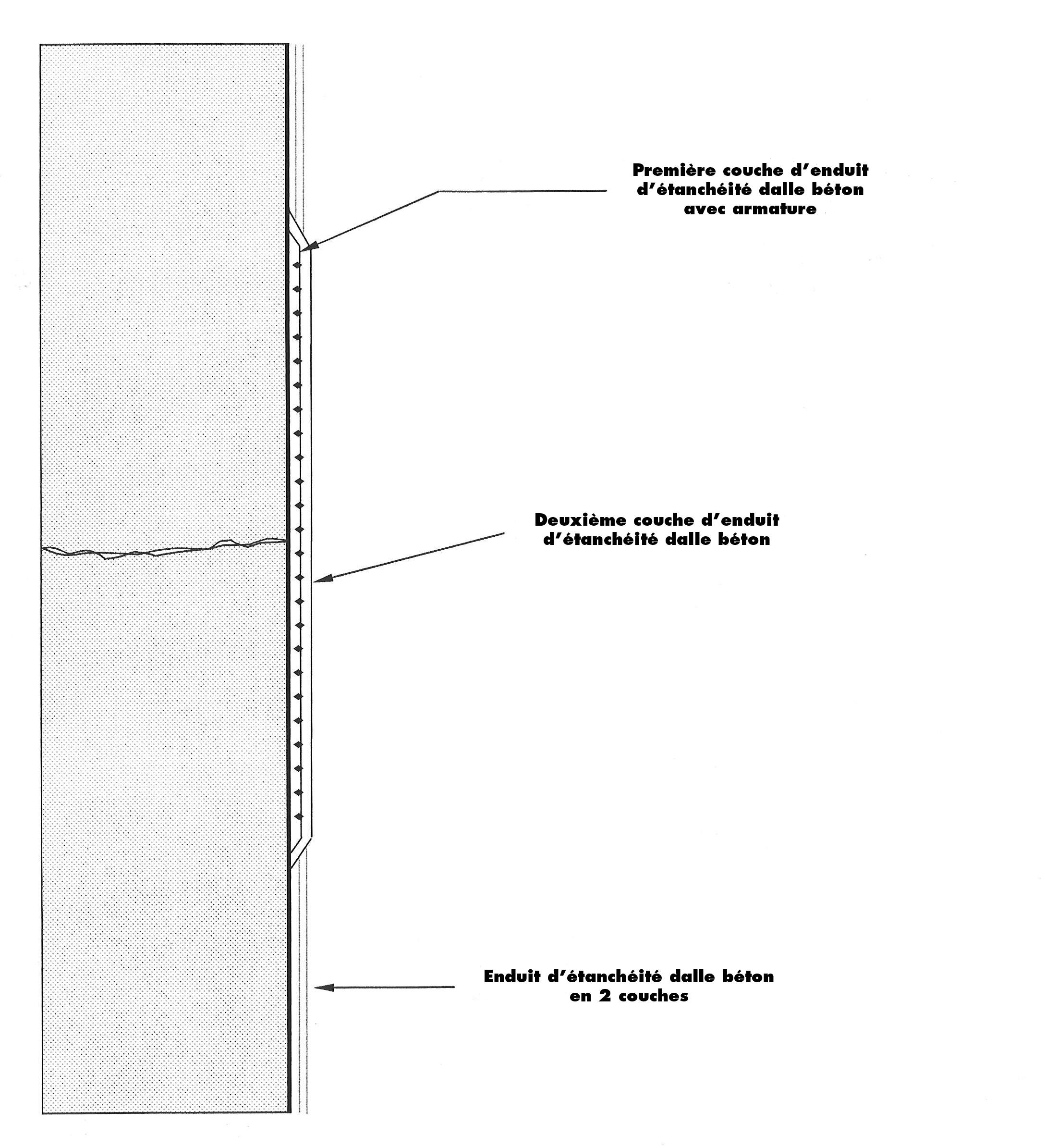 Traitement fissures piscine for Traitement des fissures en facade